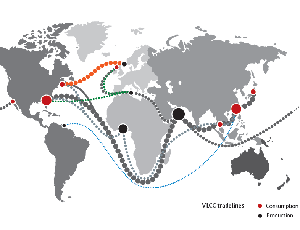 VLCC trrade lines, from Euronav